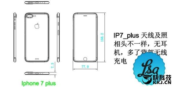 design iphone 7 plus