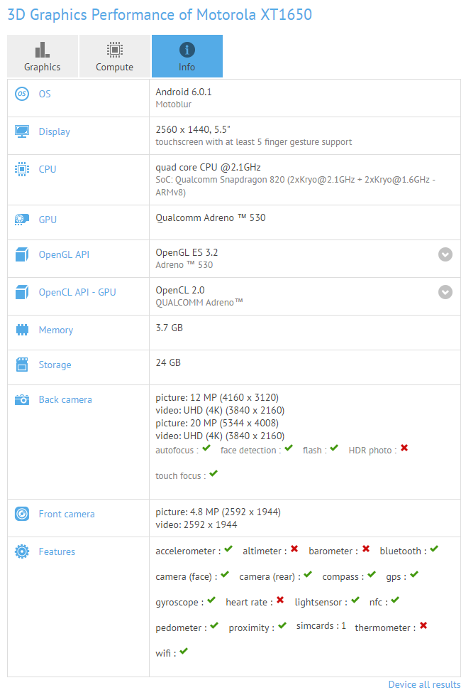 Motorola Moto X 2016 GFXBench