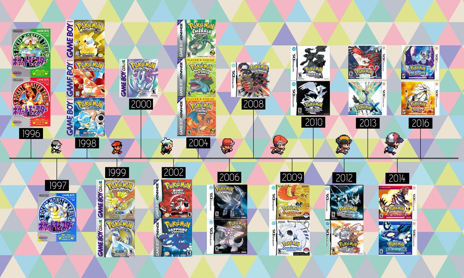 Pokemon videogame