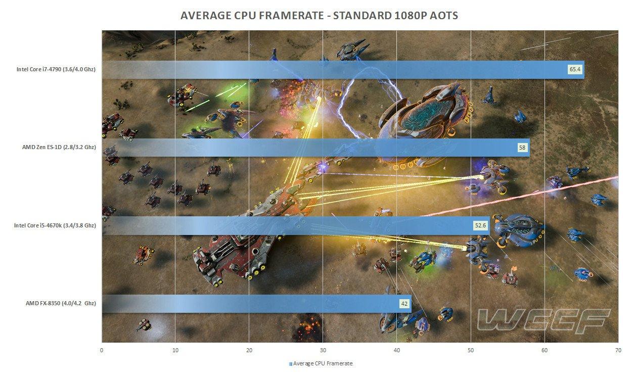 AMD-Zen-leak-3