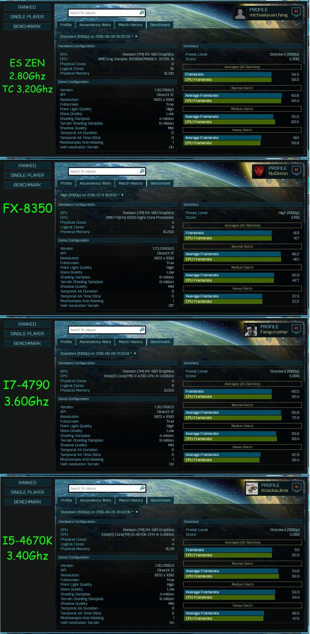 AMD-Zen-leak-4