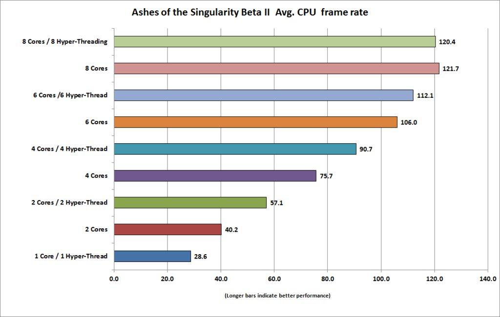 AMD-Zen-leak-AS