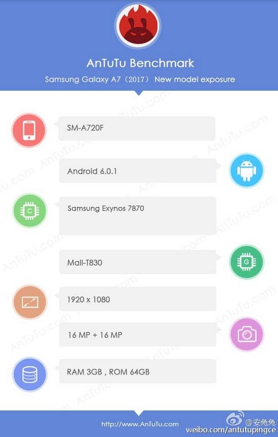 Samsung Galaxy A7 2017 Antutu