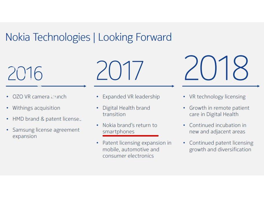 Nokia Smartphone 2