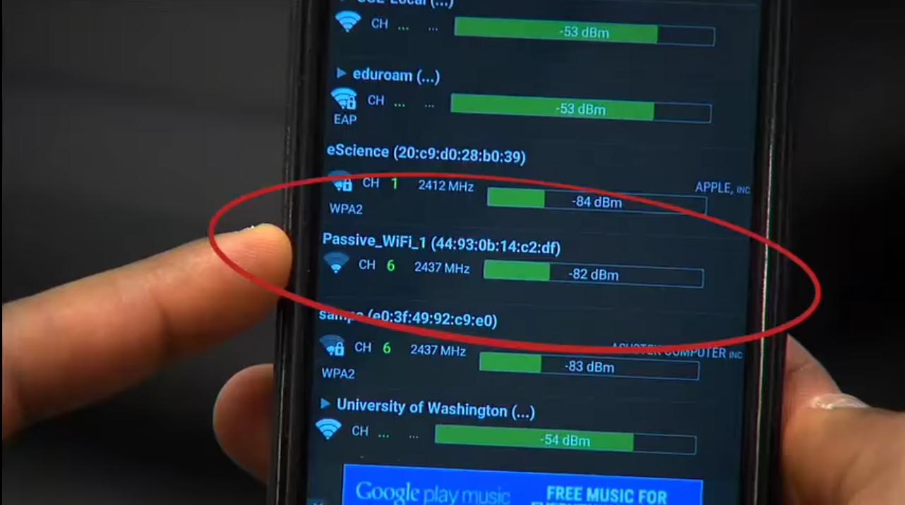 wi-fi pasivo
