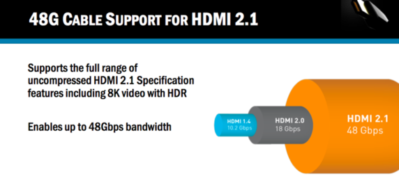 hdmi 2.1