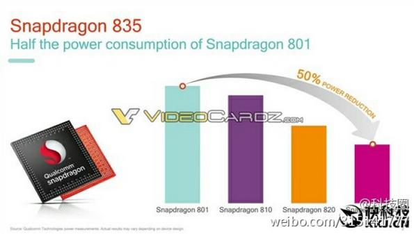 Qualcomm Snapdragon 835 Weibo