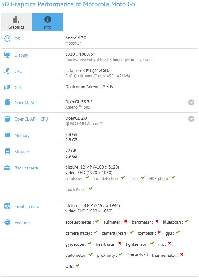 Lenovo Moto G5 GFXBench