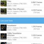 Lenovo Moto Z benchmark