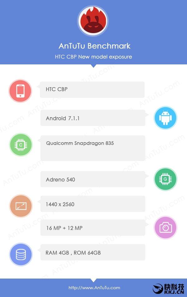 HTC CPB