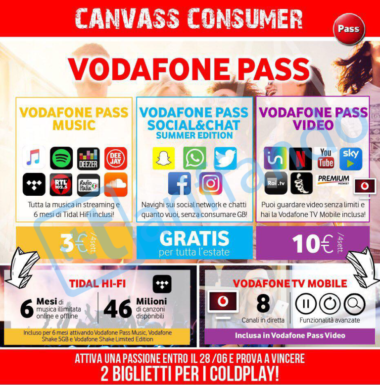Social network e chat senza consumare GB per i clienti Vodafone Happy