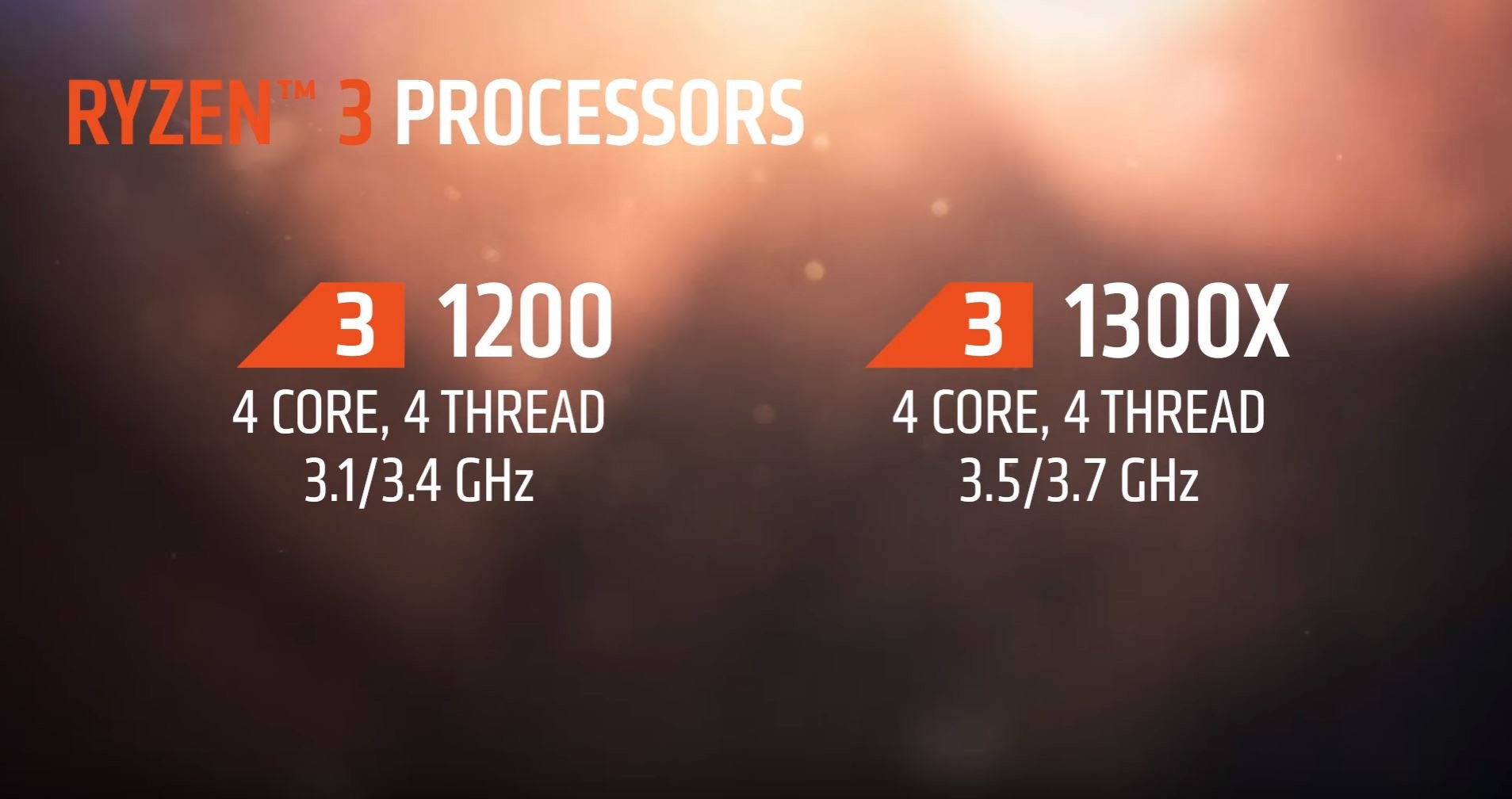 Ryzen Threadripper, AMD sfida Intel