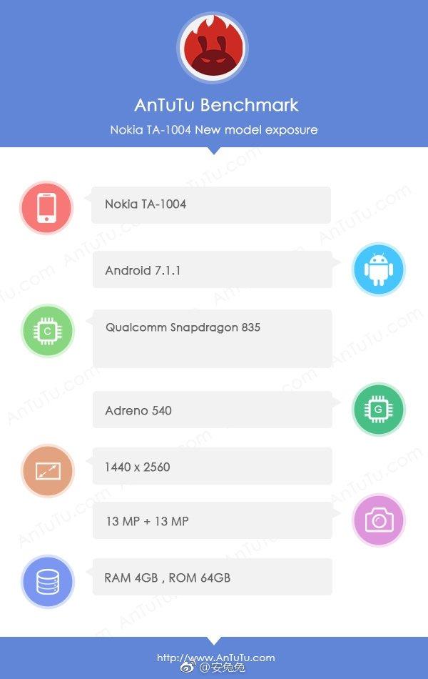 Nokia 8 Antutu