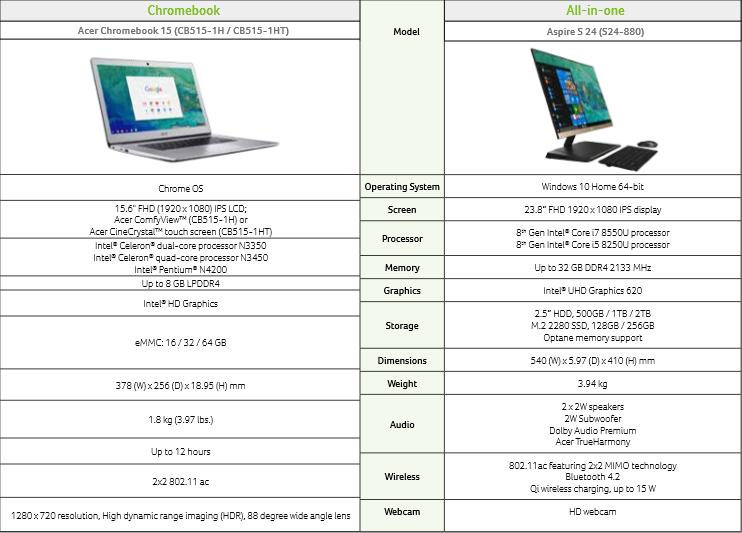 Acer Chromebook e Aspire S24
