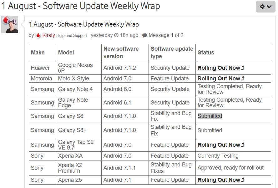samsung galaxy s8 aggiornamento android 7.1 nougat