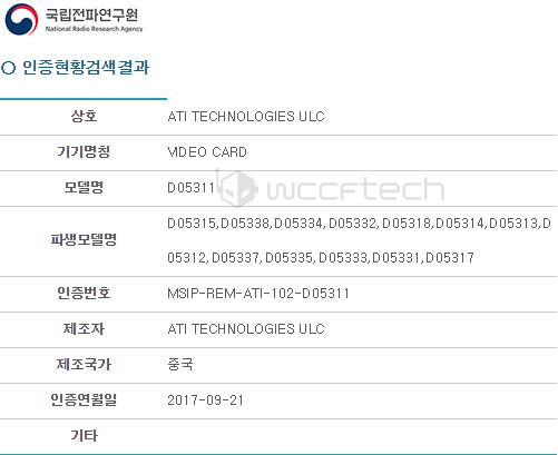 AMD Radeon RX Vega 32 Vega 28