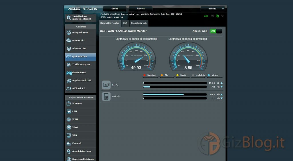 Review ASUS RT-AC88U Wi-Fi Router AC3100 - GizBlog it