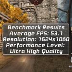 BlackBerry KEYone benchmark