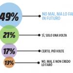 mediaworld-black-friday-infografica-02