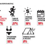 mediaworld-black-friday-infografica-03