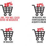 mediaworld-black-friday-infografica-05