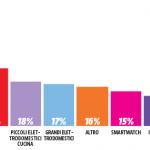 mediaworld-black-friday-infografica-06