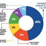 mediaworld-black-friday-infografica-07
