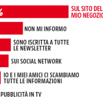 mediaworld-black-friday-infografica-08