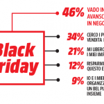 mediaworld-black-friday-infografica-09