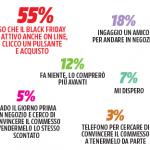 mediaworld-black-friday-infografica-10