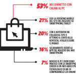 mediaworld-black-friday-infografica-12