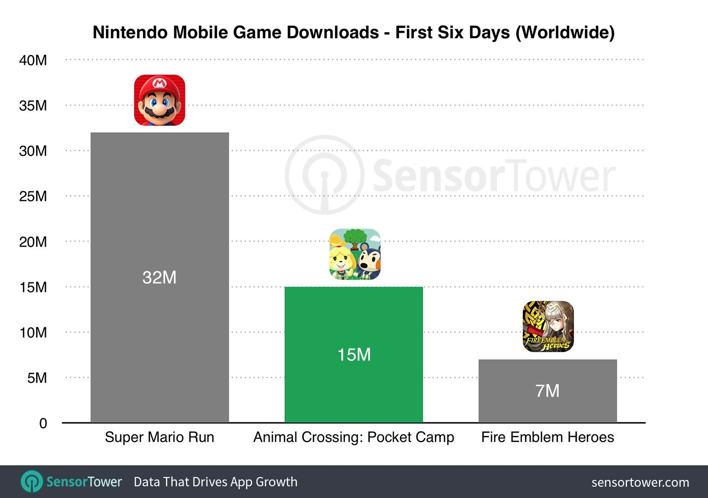 nientendo-animal-crossing-launch-downloads