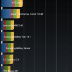 Nokia 5 benchmark