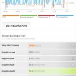 Nokia 8 Android 8.0 Oreo benchmark