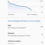 Nokia 8 Android 8.0 Oreo Batteria