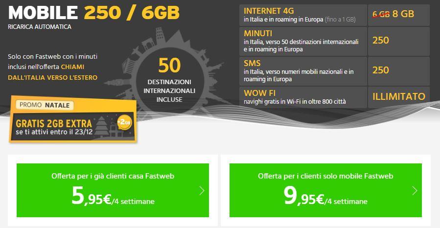 Offerta Fastweb Mobile 250