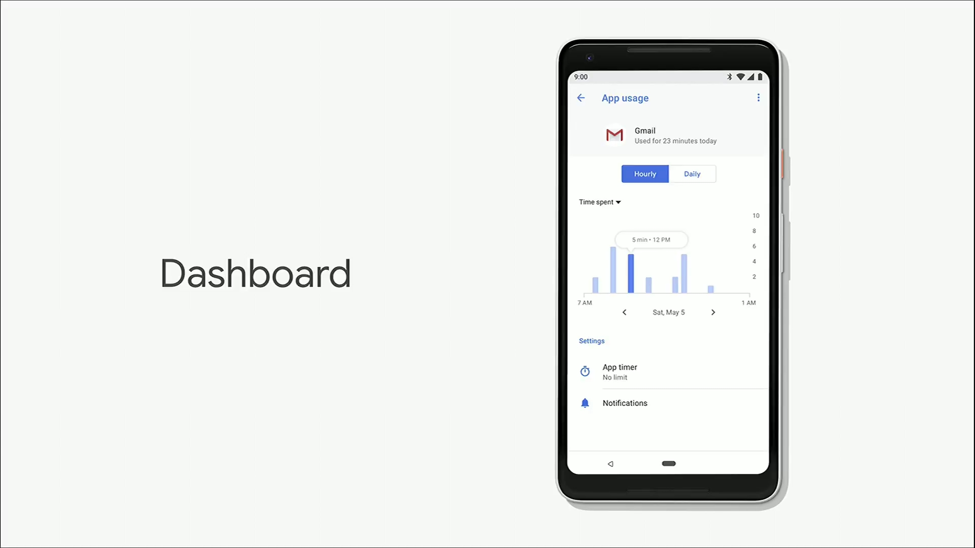 Google Android P dashboard