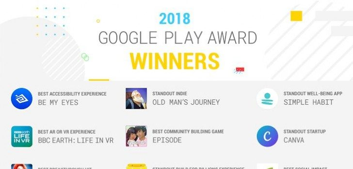 google migliori app 2018