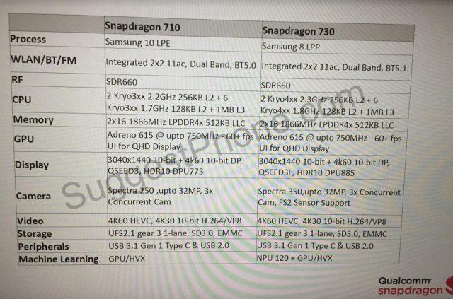 specifiche qualcomm snapdragon 710 e 730