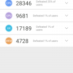 wiko-view2-benchmark