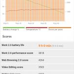 wiko-view2-pcmark-batteria-02