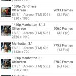 wiko-view2-pro-recensione-benchmark