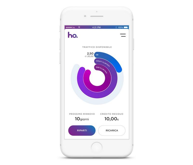 ho-mobile-come-controllare-traffico-dati-come-rinnovare-promo-00