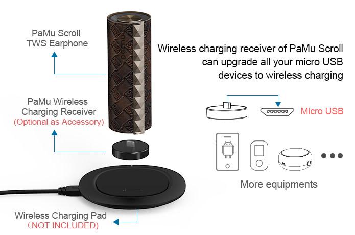 Pamu-Scroll-Wireless-Aufladung