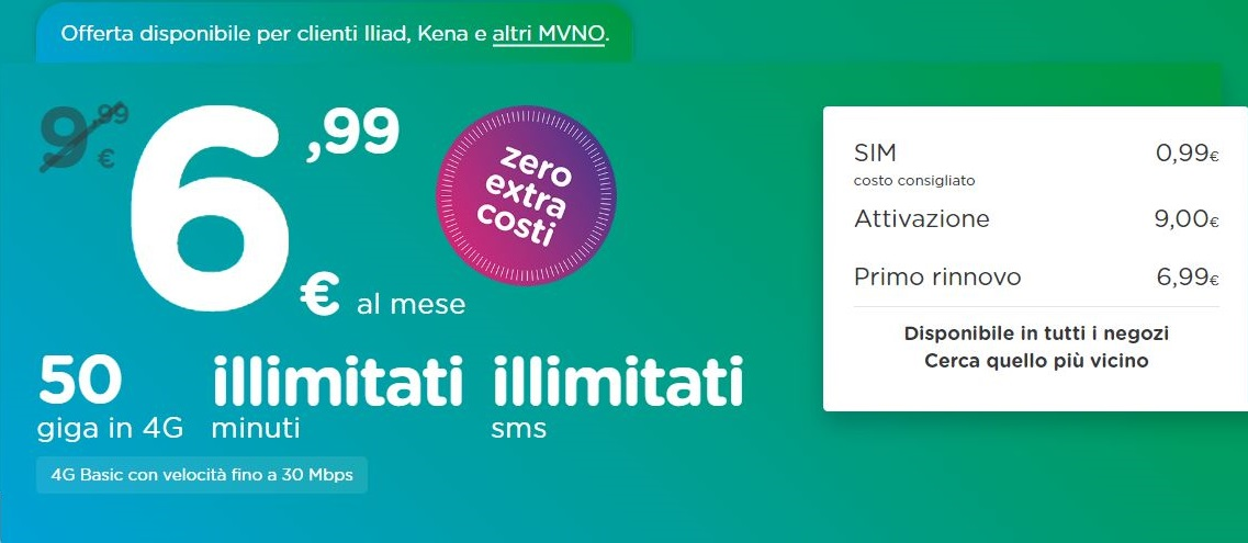 I have  Mobile challenges Iliad and MVNO: unlimited minutes