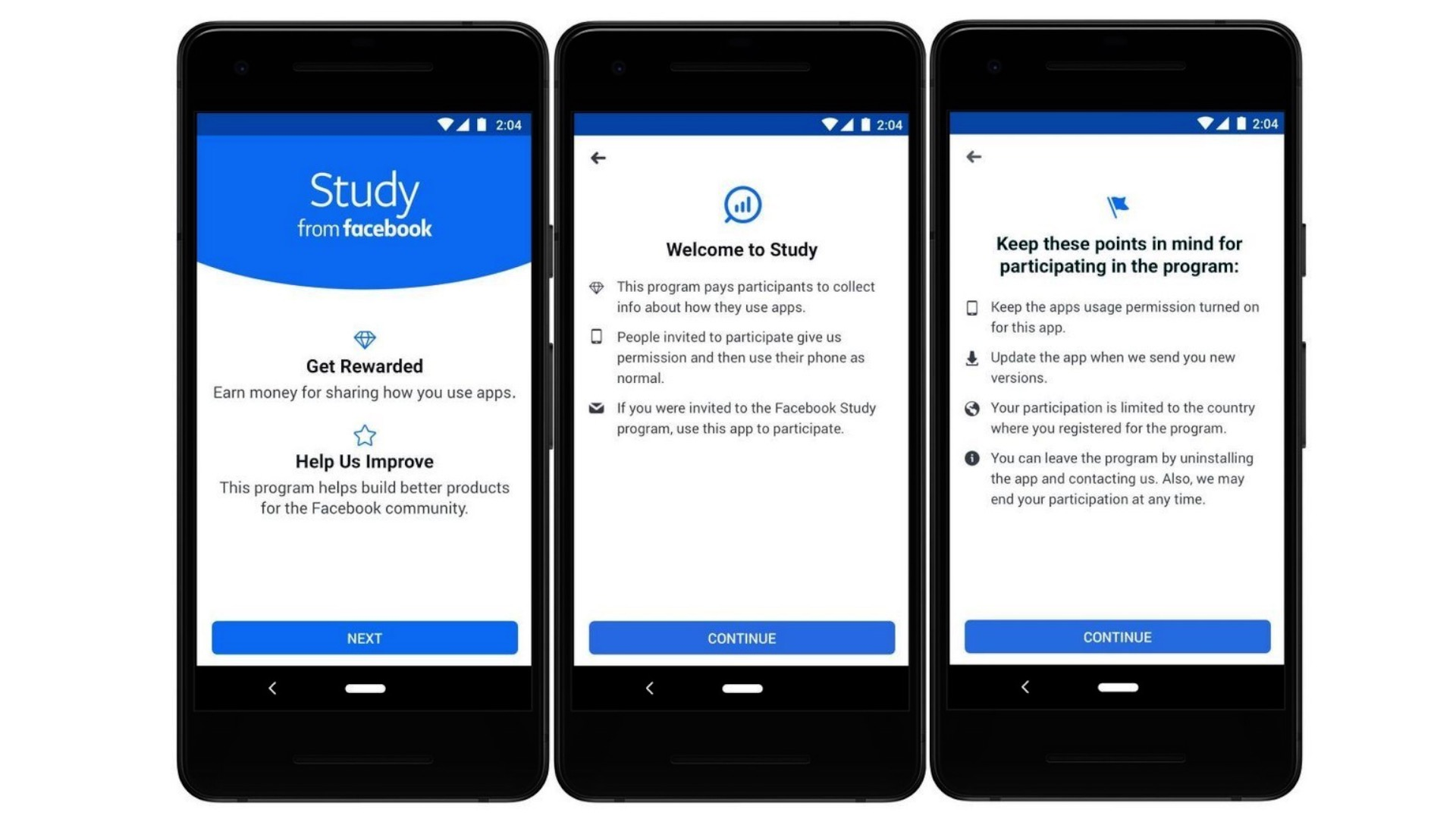 Estudo do Facebook