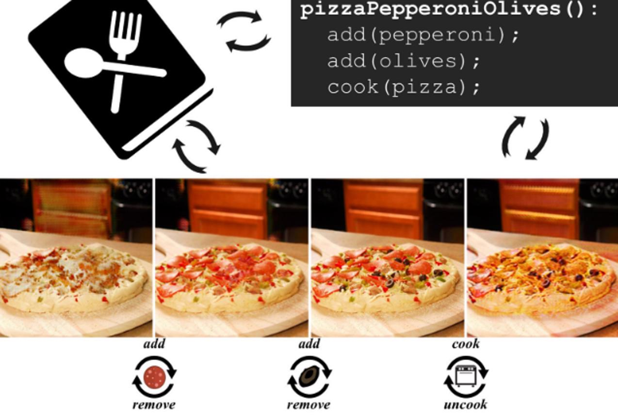 pizzaGAN