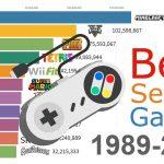 best-selling video game rankings