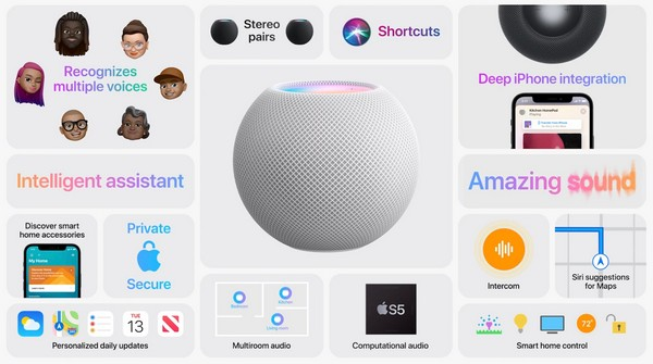 apple homepod mini specifiche prezzo uscita 2