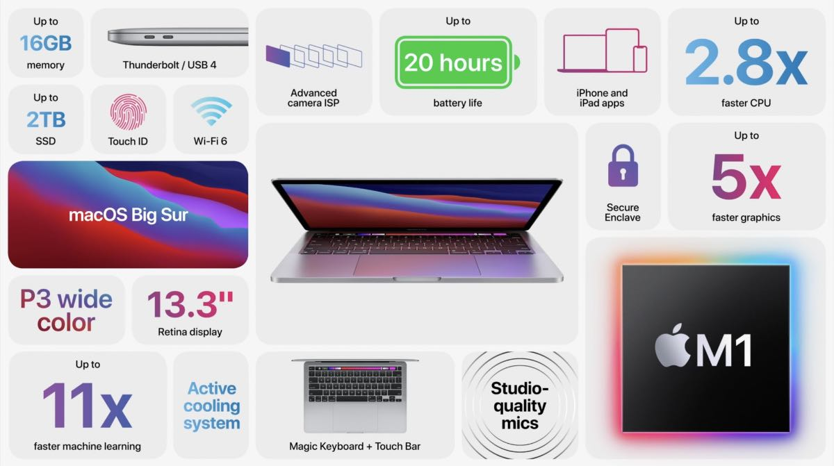 macbook pro chip m1 arm